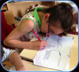 International School of Nice: PYP Curriculum